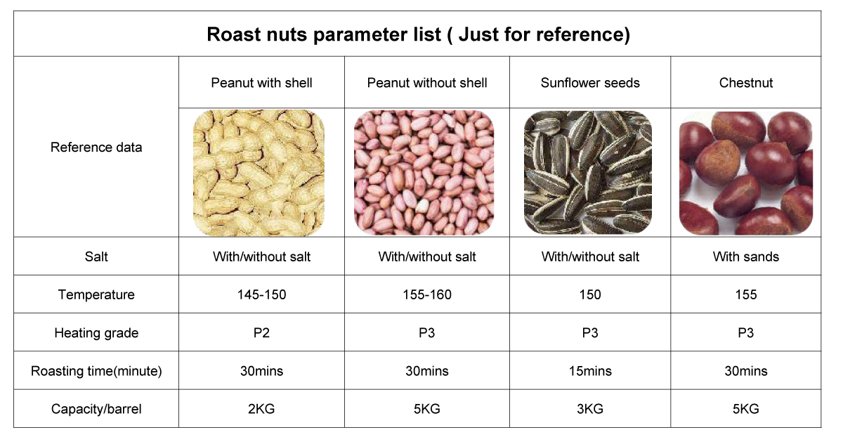 Roast nuts parameter list